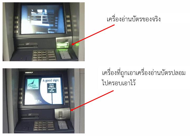 เครื่องอ่านบัตรที่ตู้ ATM
